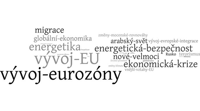 Význam mezinárodních témat pro ČR I
